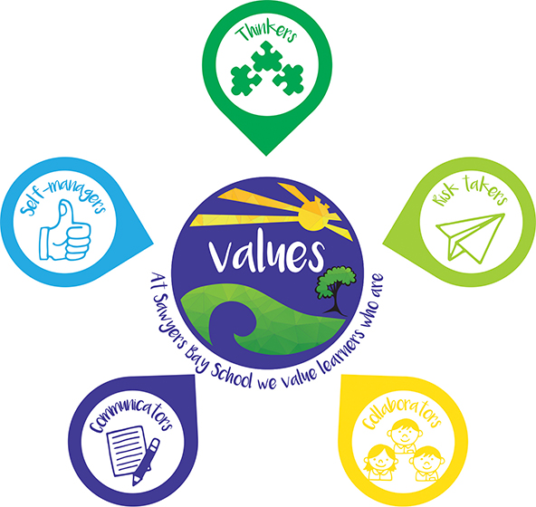 Vision & Values, Sawyers Bay School
